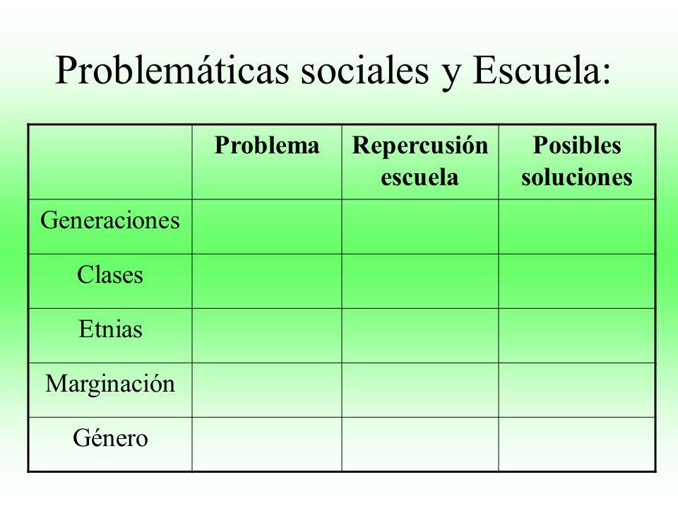 Problemáticas sociales y Escuela: