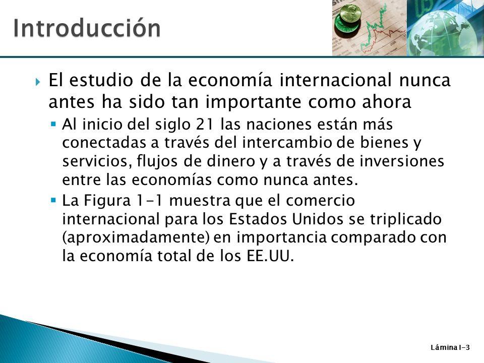 Introducción El estudio de la economía internacional nunca antes ha sido tan importante como ahora.
