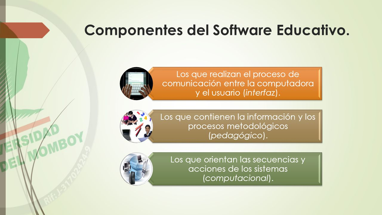 Componentes del Software Educativo.