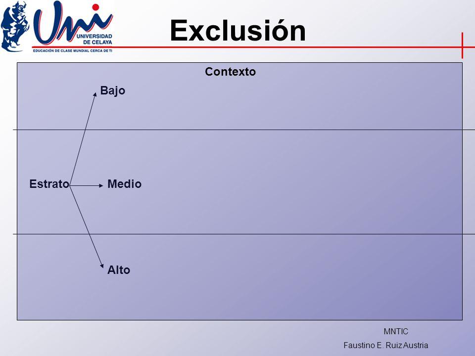 Exclusión Contexto Bajo Estrato Medio Alto