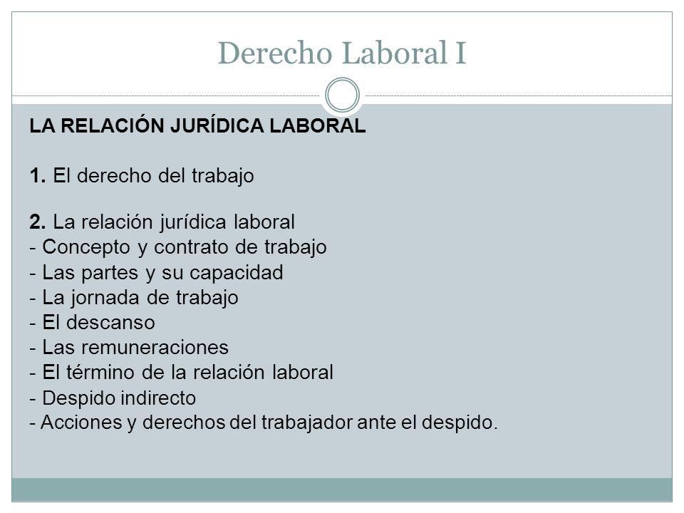 Derecho Laboral I 1. El derecho del trabajo