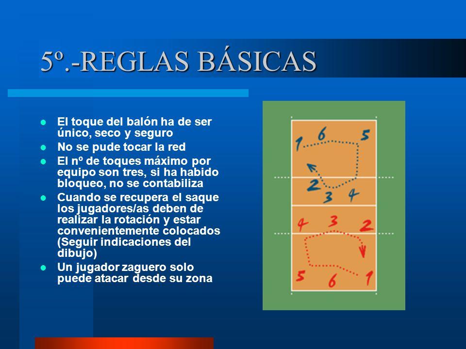 5º.-REGLAS BÁSICAS El toque del balón ha de ser único, seco y seguro