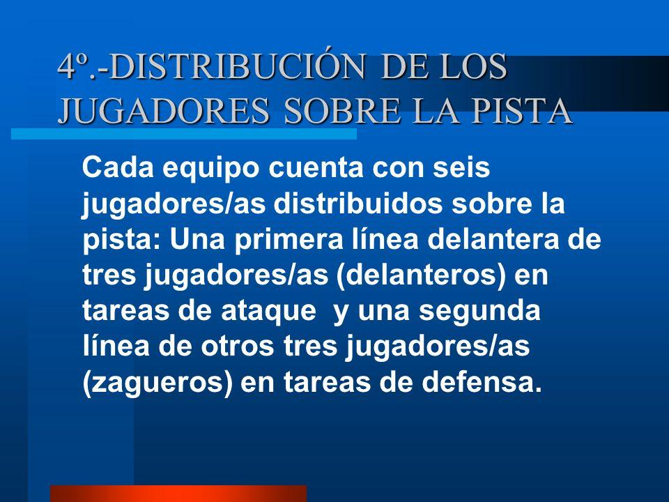 4º.-DISTRIBUCIÓN DE LOS JUGADORES SOBRE LA PISTA