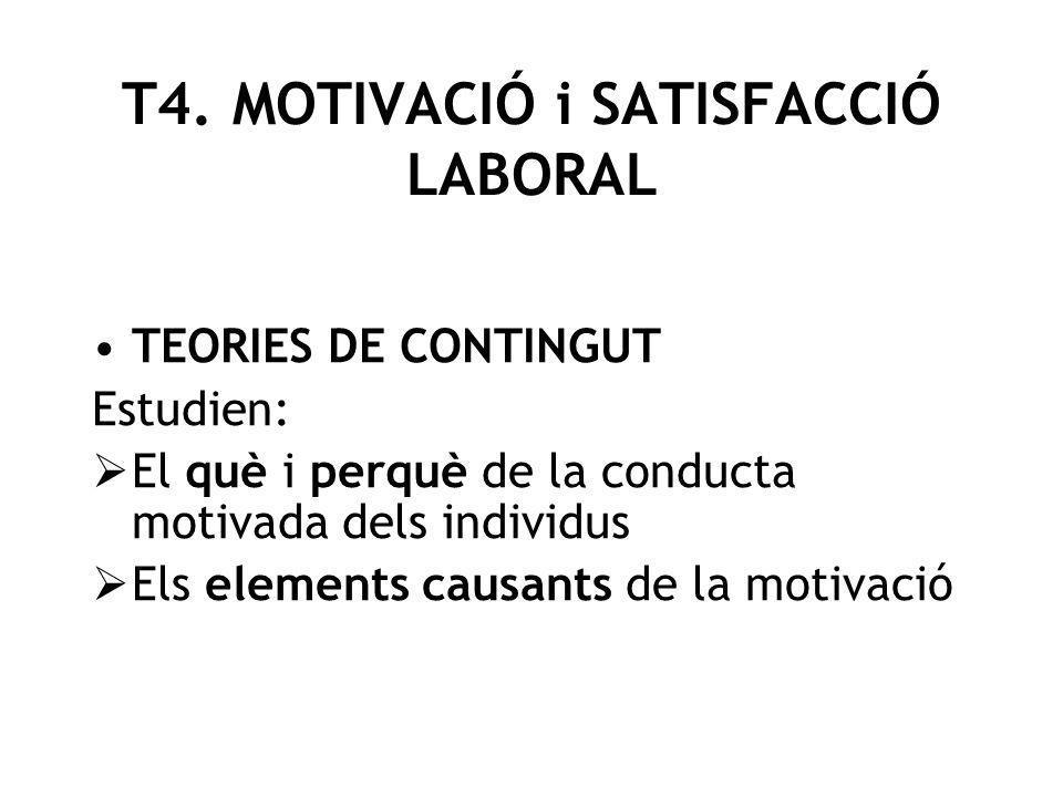 T4. MOTIVACIÓ i SATISFACCIÓ LABORAL