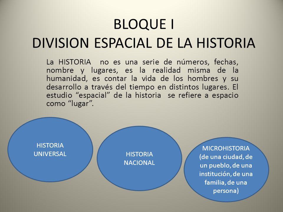 BLOQUE I DIVISION ESPACIAL DE LA HISTORIA
