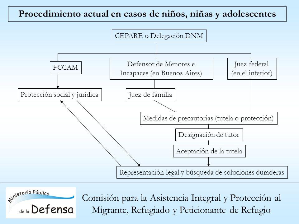Procedimiento actual en casos de niños, niñas y adolescentes