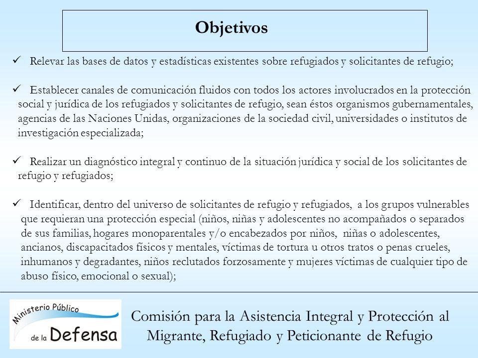 Objetivos Comisión para la Asistencia Integral y Protección al