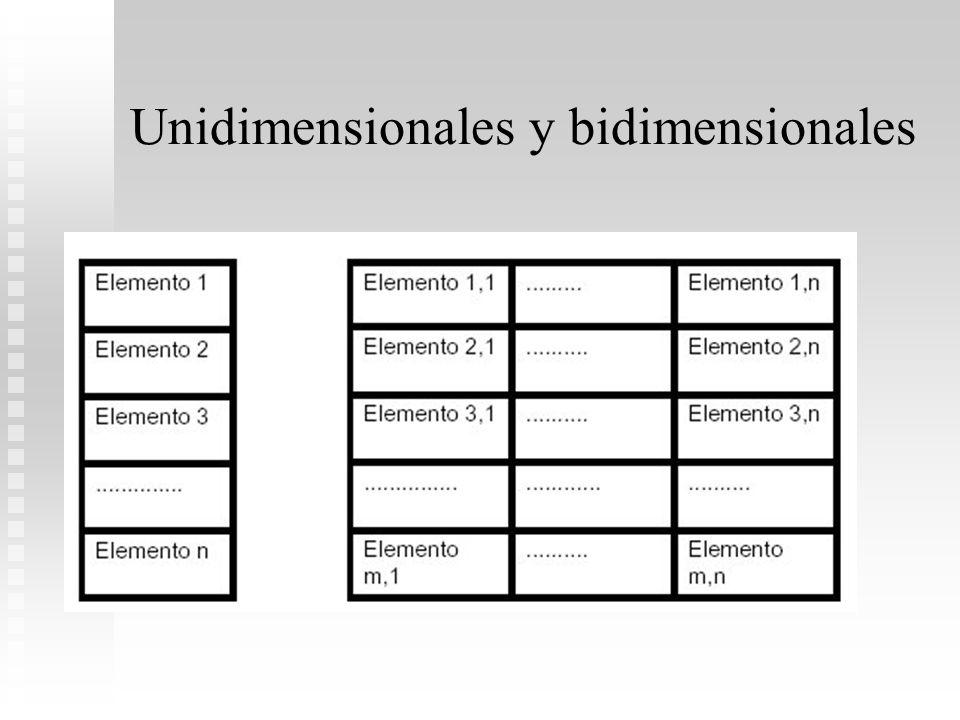 Unidimensionales y bidimensionales