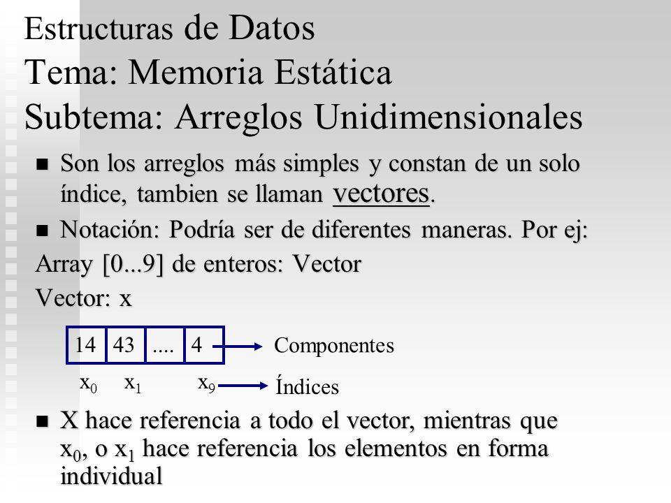 Estructuras de Datos Tema: Memoria Estática Subtema: Arreglos Unidimensionales