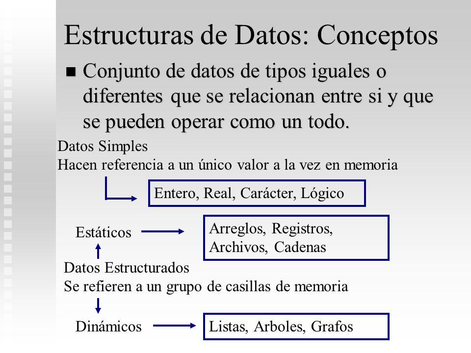 Estructuras de Datos: Conceptos