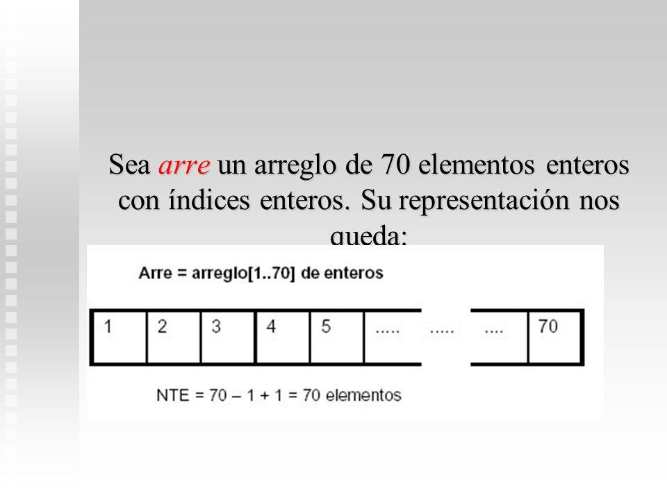 Sea arre un arreglo de 70 elementos enteros con índices enteros