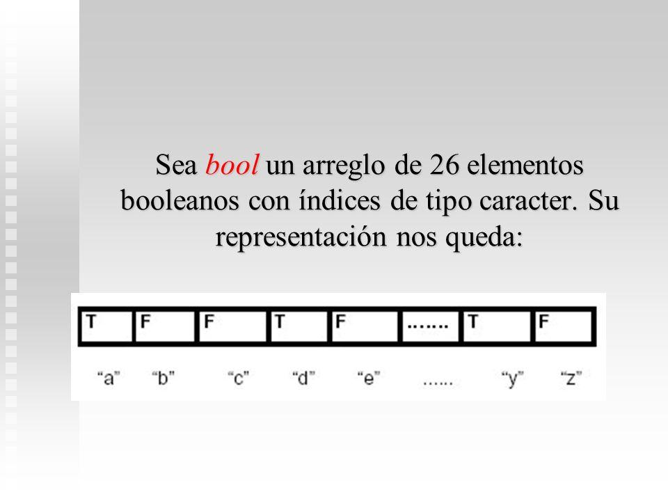 Sea bool un arreglo de 26 elementos booleanos con índices de tipo caracter.