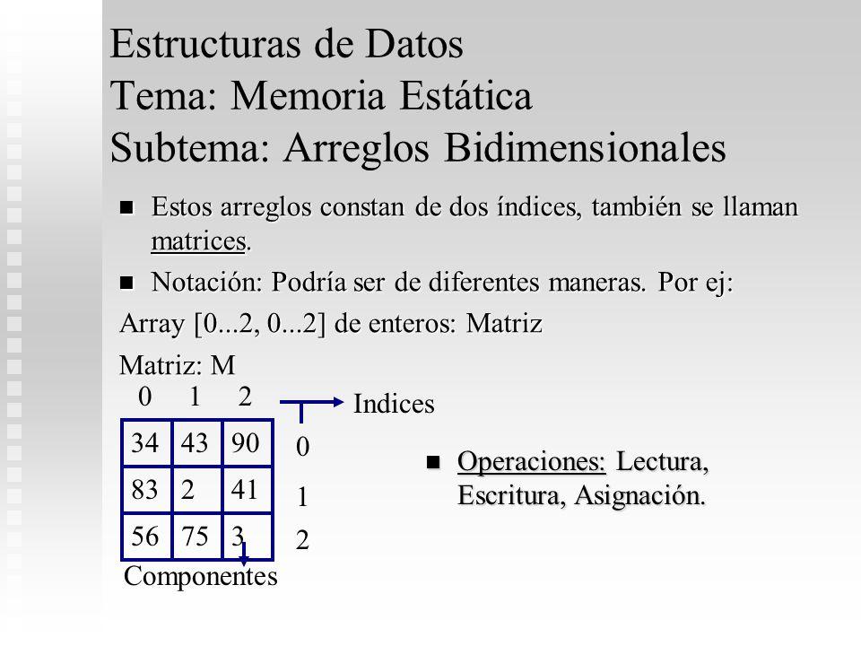 Estructuras de Datos Tema: Memoria Estática Subtema: Arreglos Bidimensionales