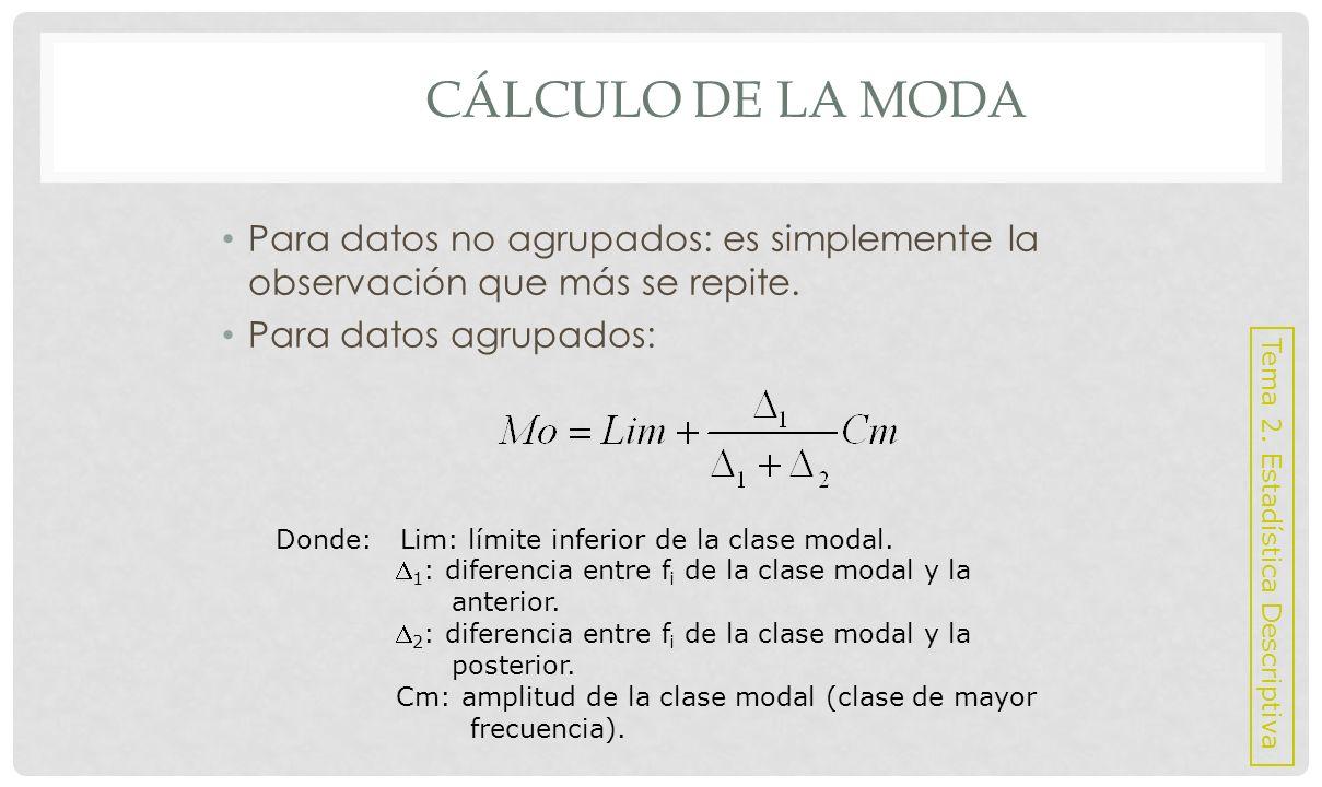 Cálculo de la moda Para datos no agrupados: es simplemente la observación que más se repite. Para datos agrupados: