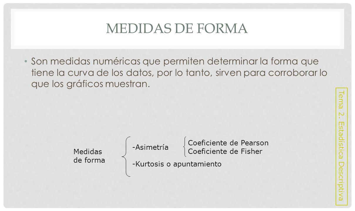 Medidas de Forma
