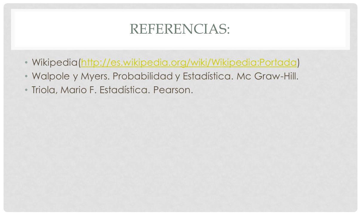 Referencias: Wikipedia(http://es.wikipedia.org/wiki/Wikipedia:Portada)