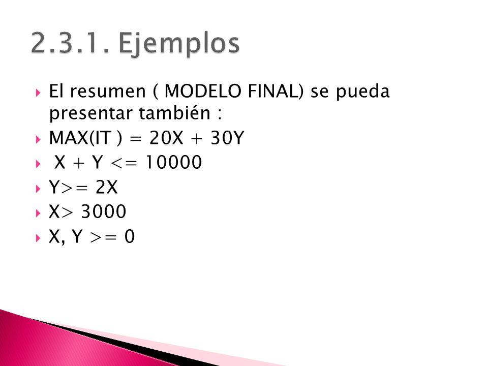 2.3.1. Ejemplos El resumen ( MODELO FINAL) se pueda presentar también : MAX(IT ) = 20X + 30Y. X + Y <= 10000.