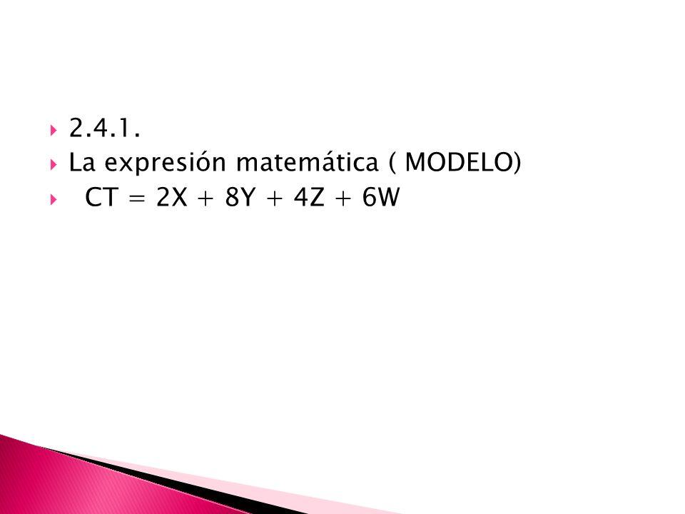 2.4.1. La expresión matemática ( MODELO) CT = 2X + 8Y + 4Z + 6W
