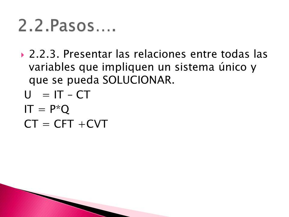 2.2.Pasos…. 2.2.3. Presentar las relaciones entre todas las variables que impliquen un sistema único y que se pueda SOLUCIONAR.