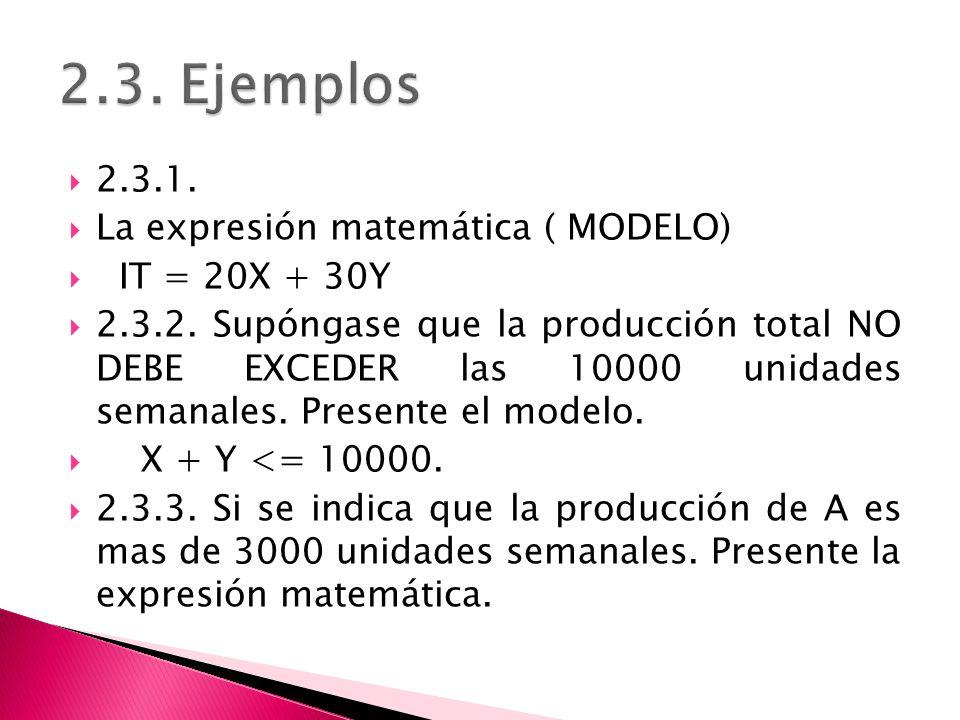 2.3. Ejemplos 2.3.1. La expresión matemática ( MODELO) IT = 20X + 30Y