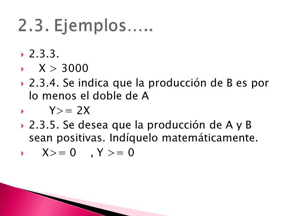 2.3. Ejemplos….. 2.3.3. X > 3000. 2.3.4. Se indica que la producción de B es por lo menos el doble de A.