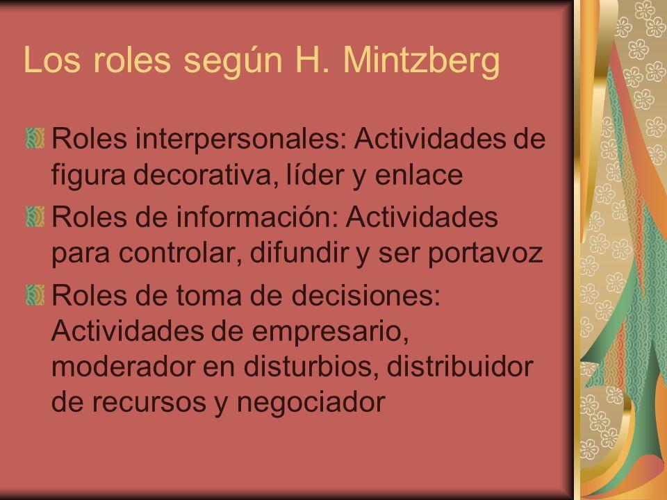 Los roles según H. Mintzberg