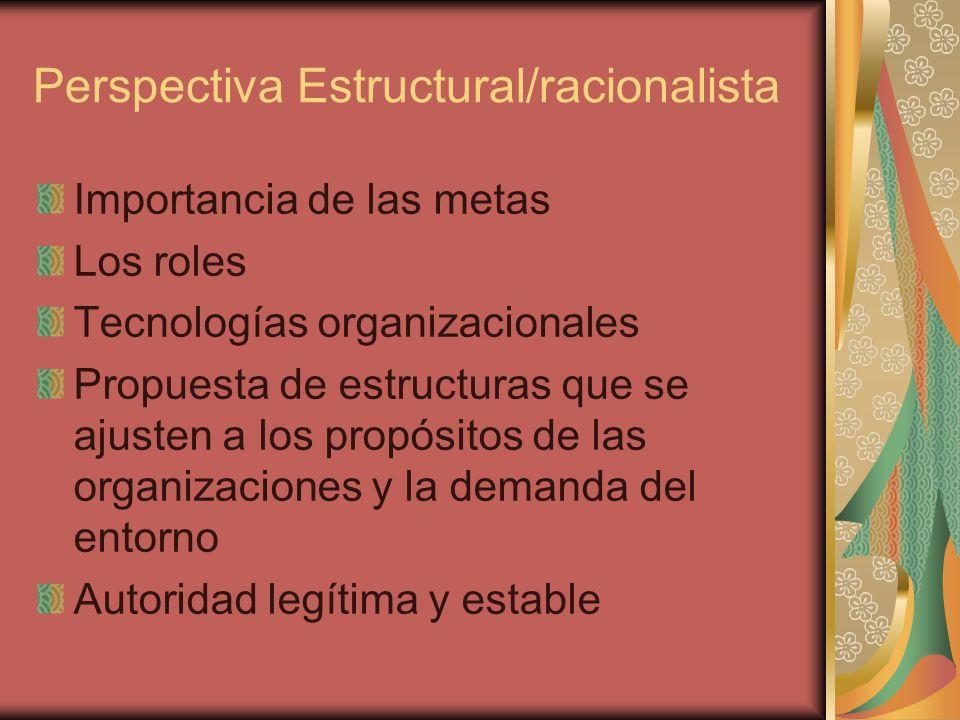 Perspectiva Estructural/racionalista