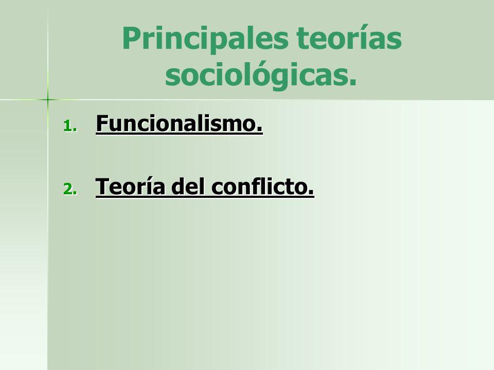 Principales teorías sociológicas.