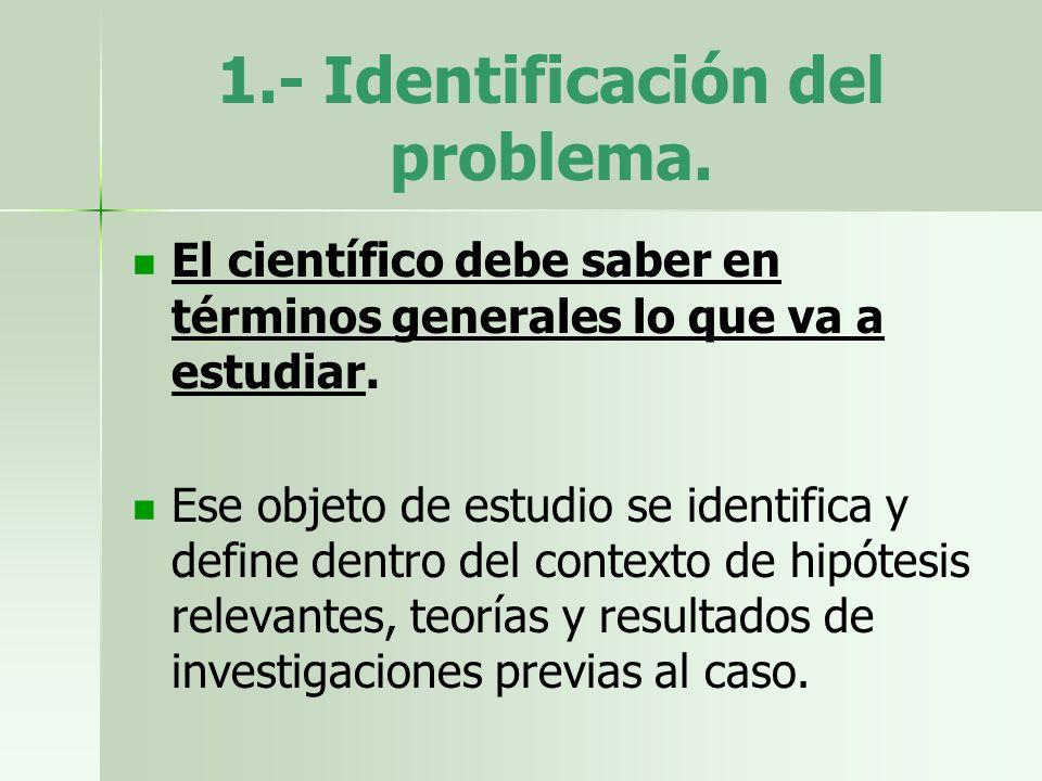 1.- Identificación del problema.