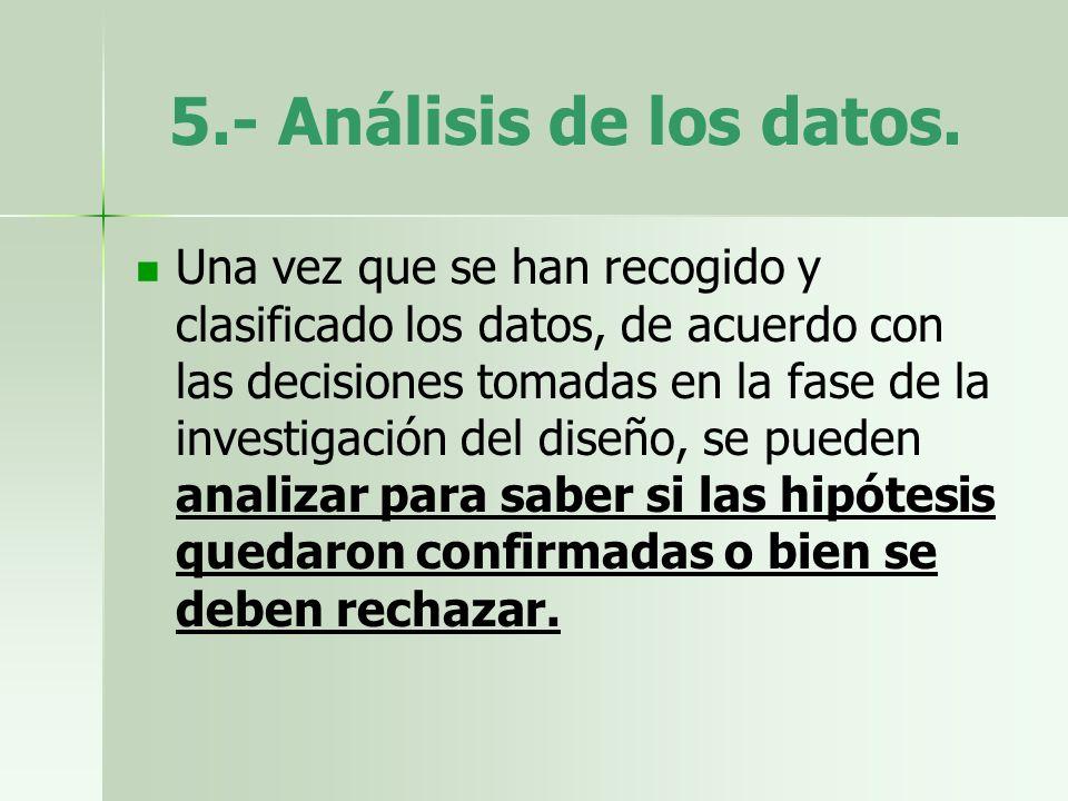 5.- Análisis de los datos.