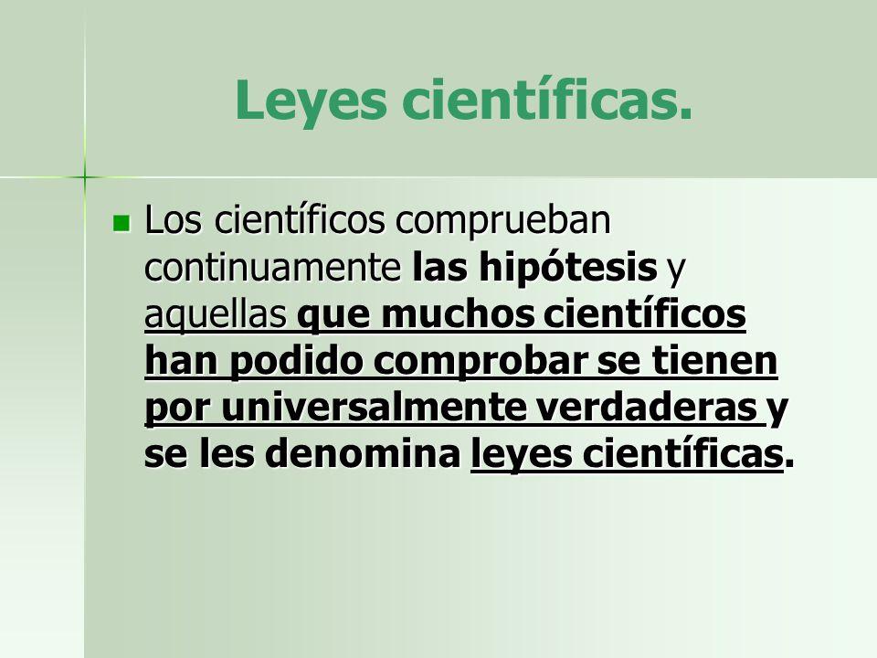 Leyes científicas.