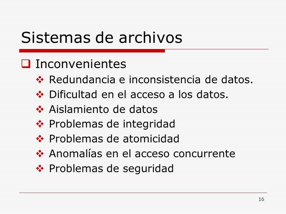 Sistemas de archivos Inconvenientes