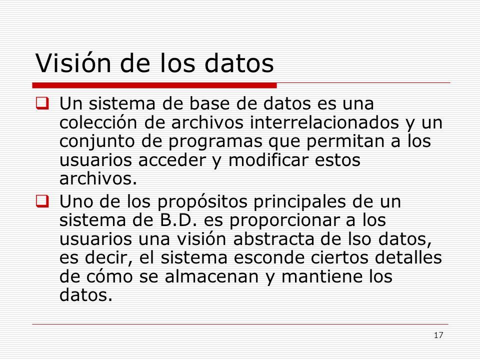 Visión de los datos