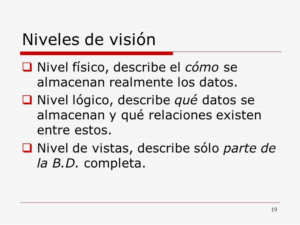 Niveles de visión Nivel físico, describe el cómo se almacenan realmente los datos.