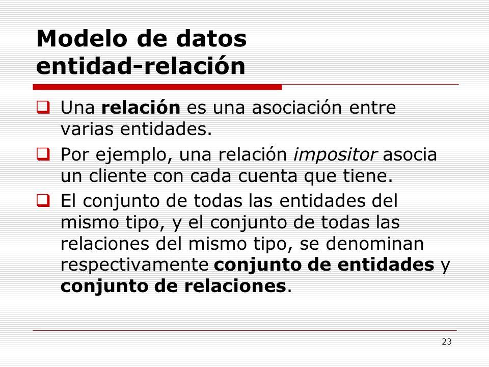 Modelo de datos entidad-relación