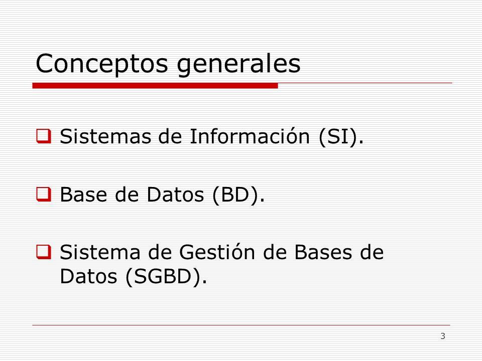 Conceptos generales Sistemas de Información (SI). Base de Datos (BD).