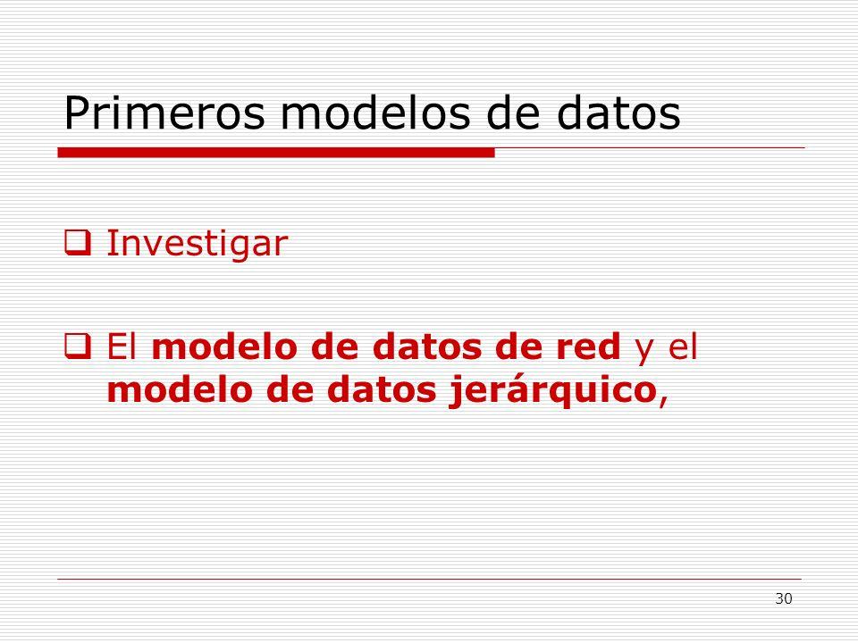 Primeros modelos de datos
