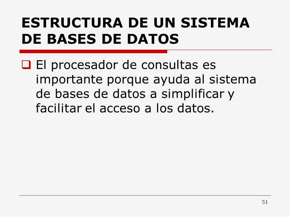 ESTRUCTURA DE UN SISTEMA DE BASES DE DATOS