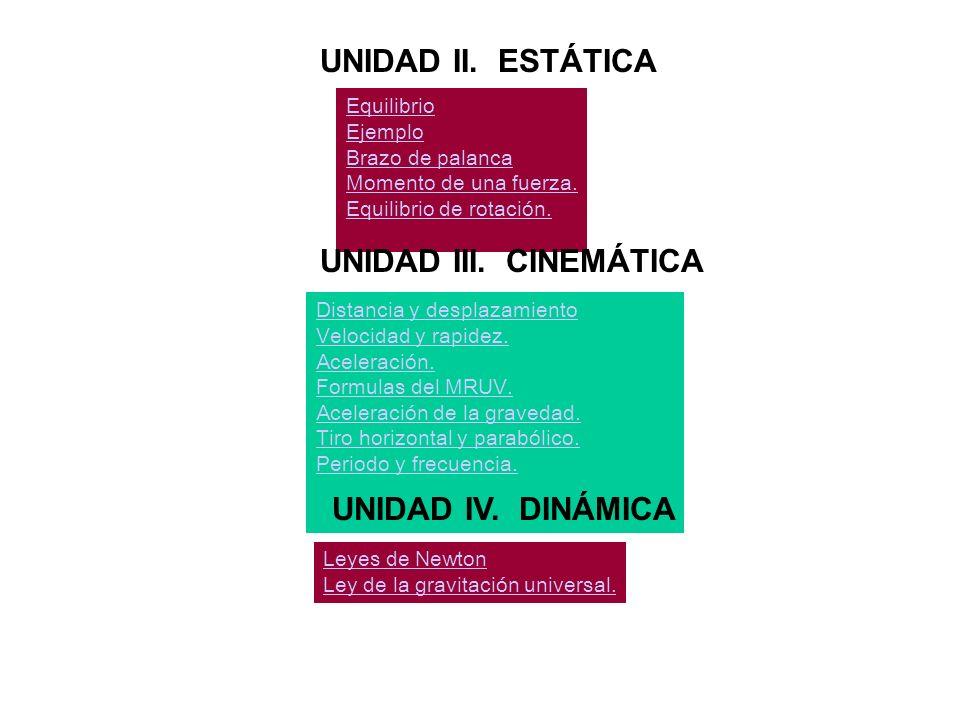 UNIDAD II. ESTÁTICA UNIDAD III. CINEMÁTICA UNIDAD IV. DINÁMICA