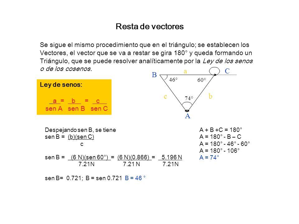 Resta de vectores a C B c b A