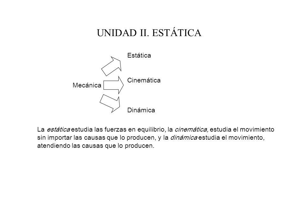 UNIDAD II. ESTÁTICA Estática Cinemática Mecánica Dinámica