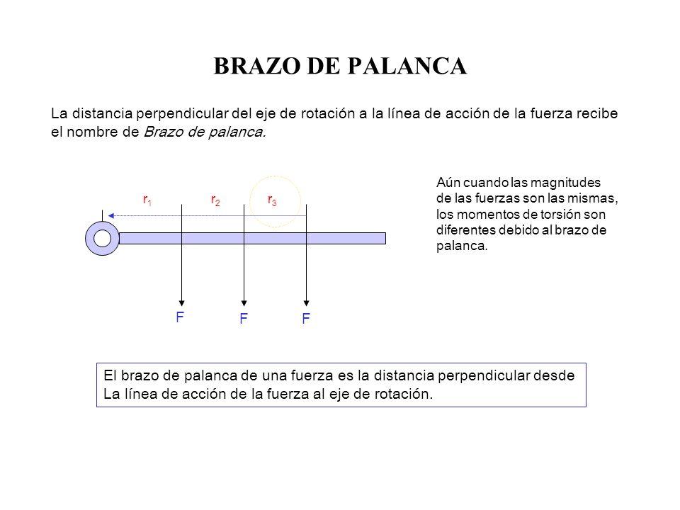 BRAZO DE PALANCALa distancia perpendicular del eje de rotación a la línea de acción de la fuerza recibe.