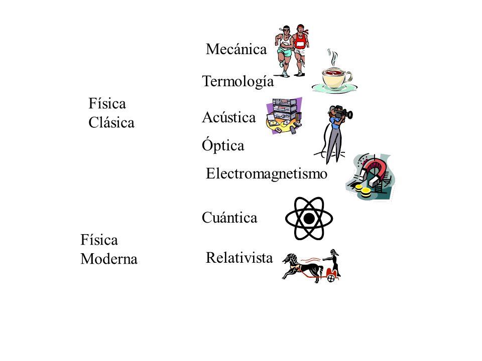 MecánicaTermología. Física. Clásica. Acústica. Óptica. Electromagnetismo. Cuántica. Física. Moderna.