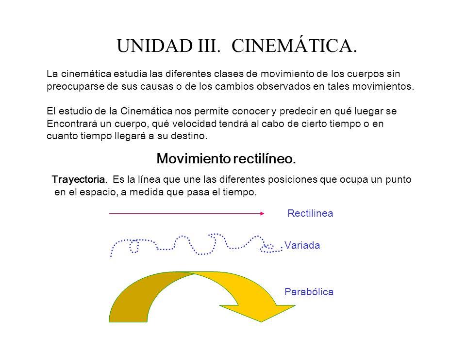 UNIDAD III. CINEMÁTICA. Movimiento rectilíneo.