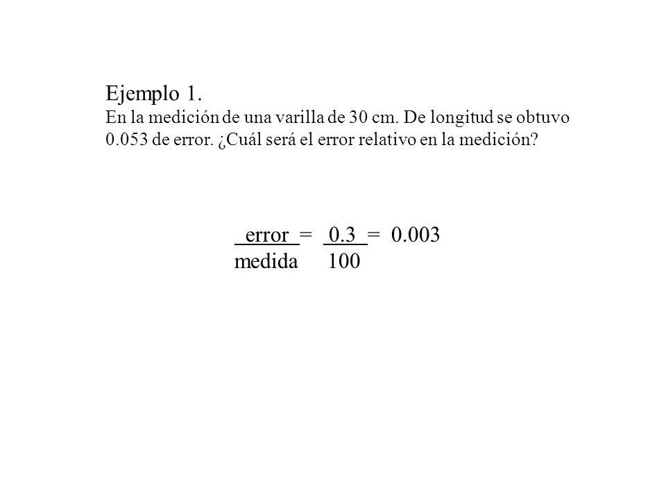 Ejemplo 1. error = 0.3 = 0.003 medida 100