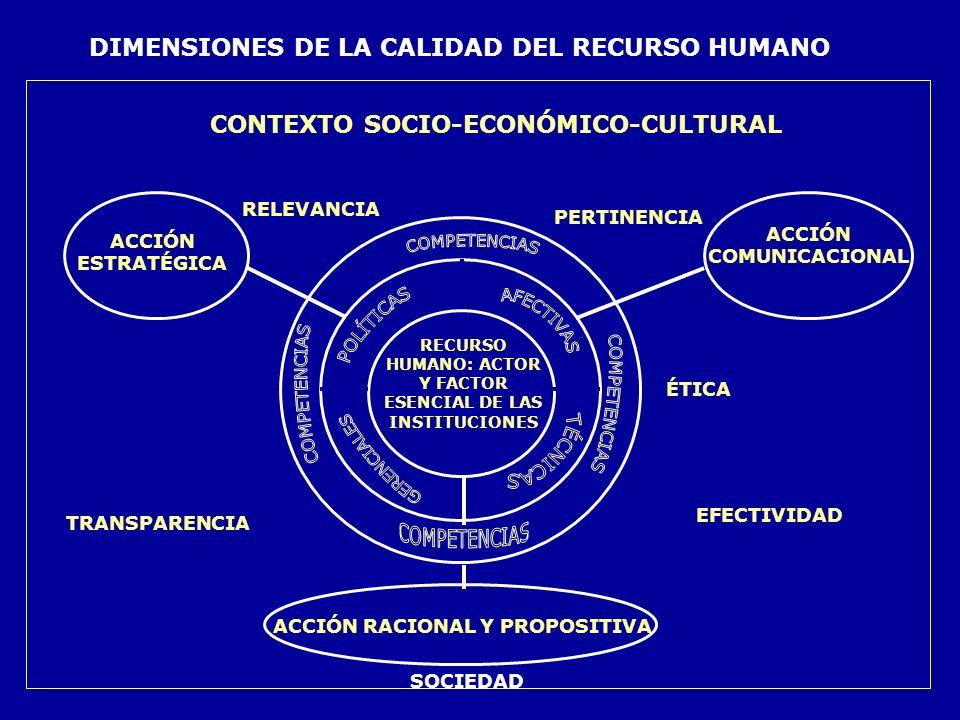 CONTEXTO SOCIO-ECONÓMICO-CULTURAL