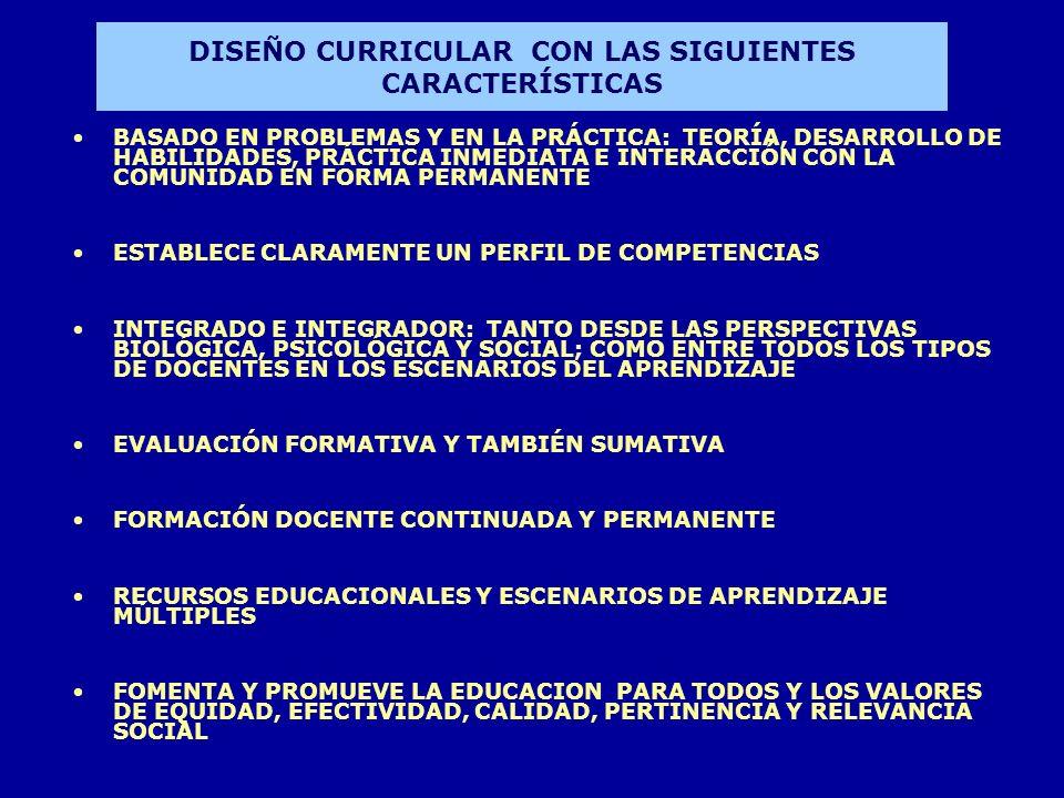 DISEÑO CURRICULAR CON LAS SIGUIENTES CARACTERÍSTICAS