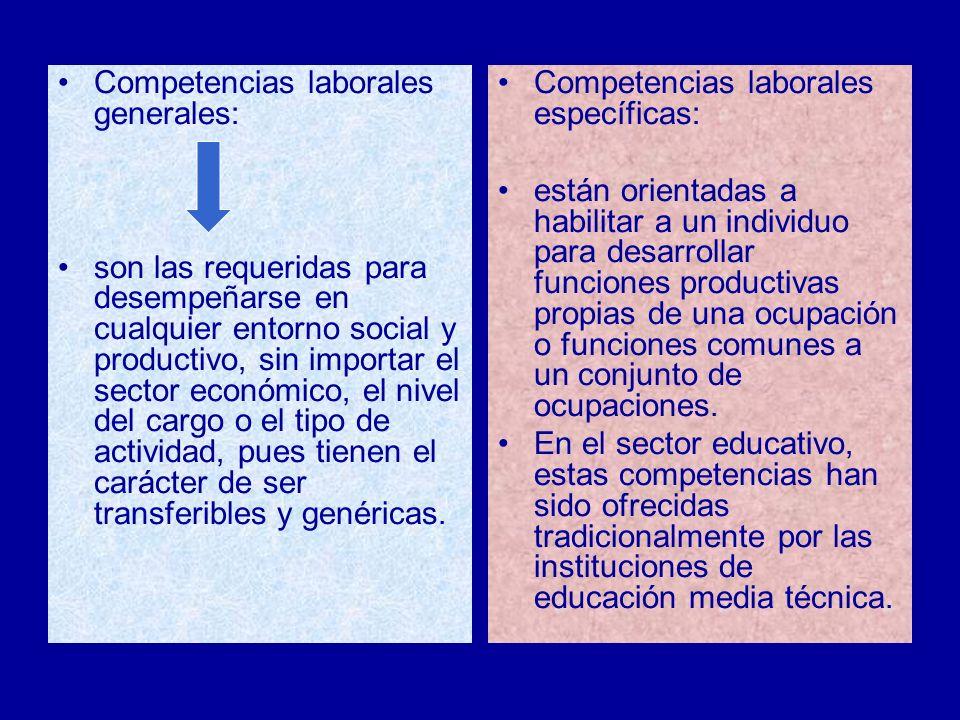 Competencias laborales generales: