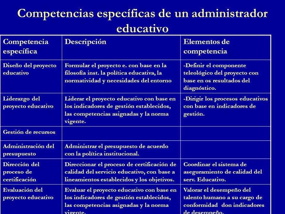Competencias específicas de un administrador educativo
