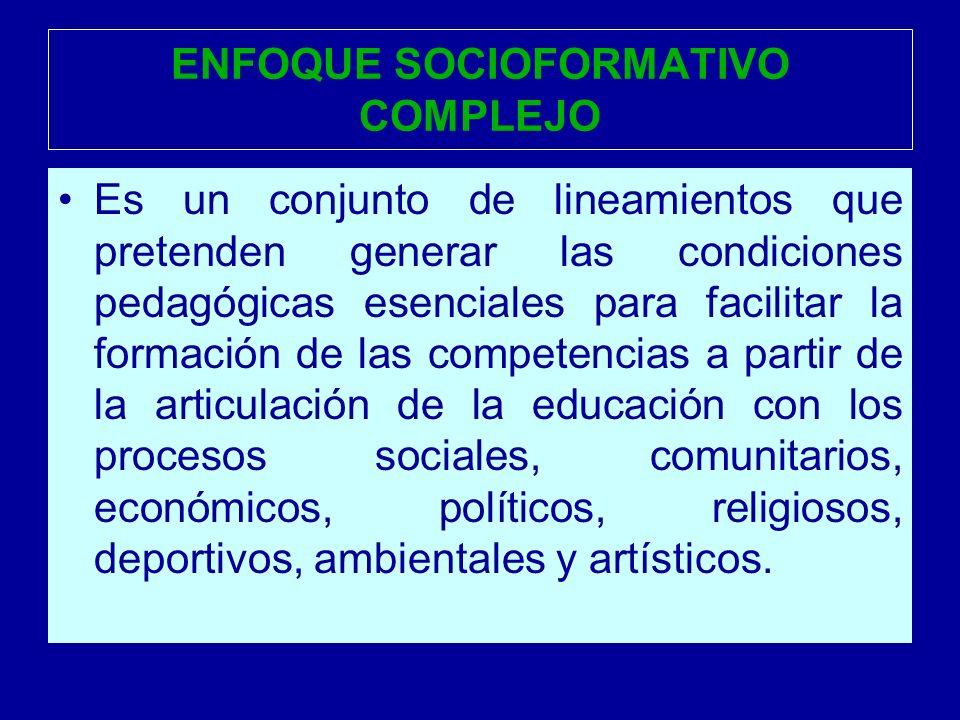 ENFOQUE SOCIOFORMATIVO COMPLEJO